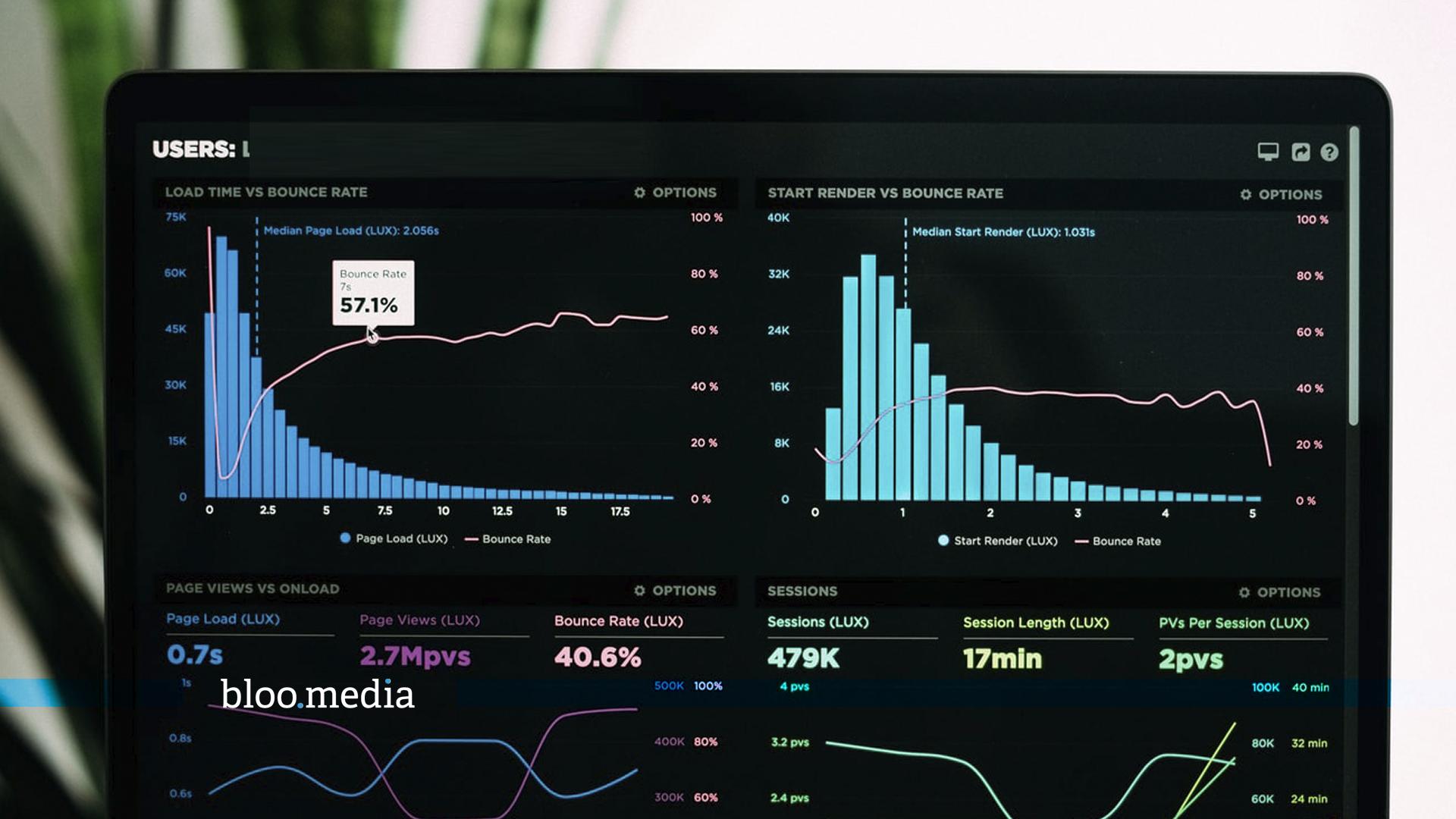 Big Data ¿Qué es y cómo funciona?