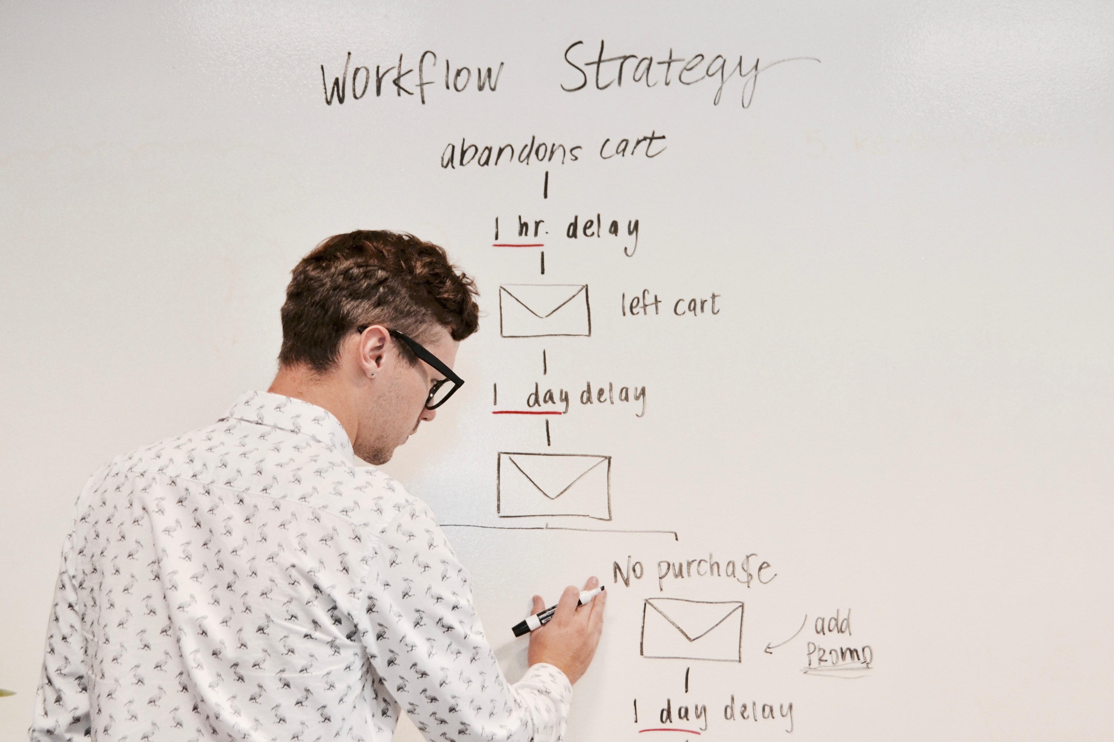 marketing-automatizado-workflows