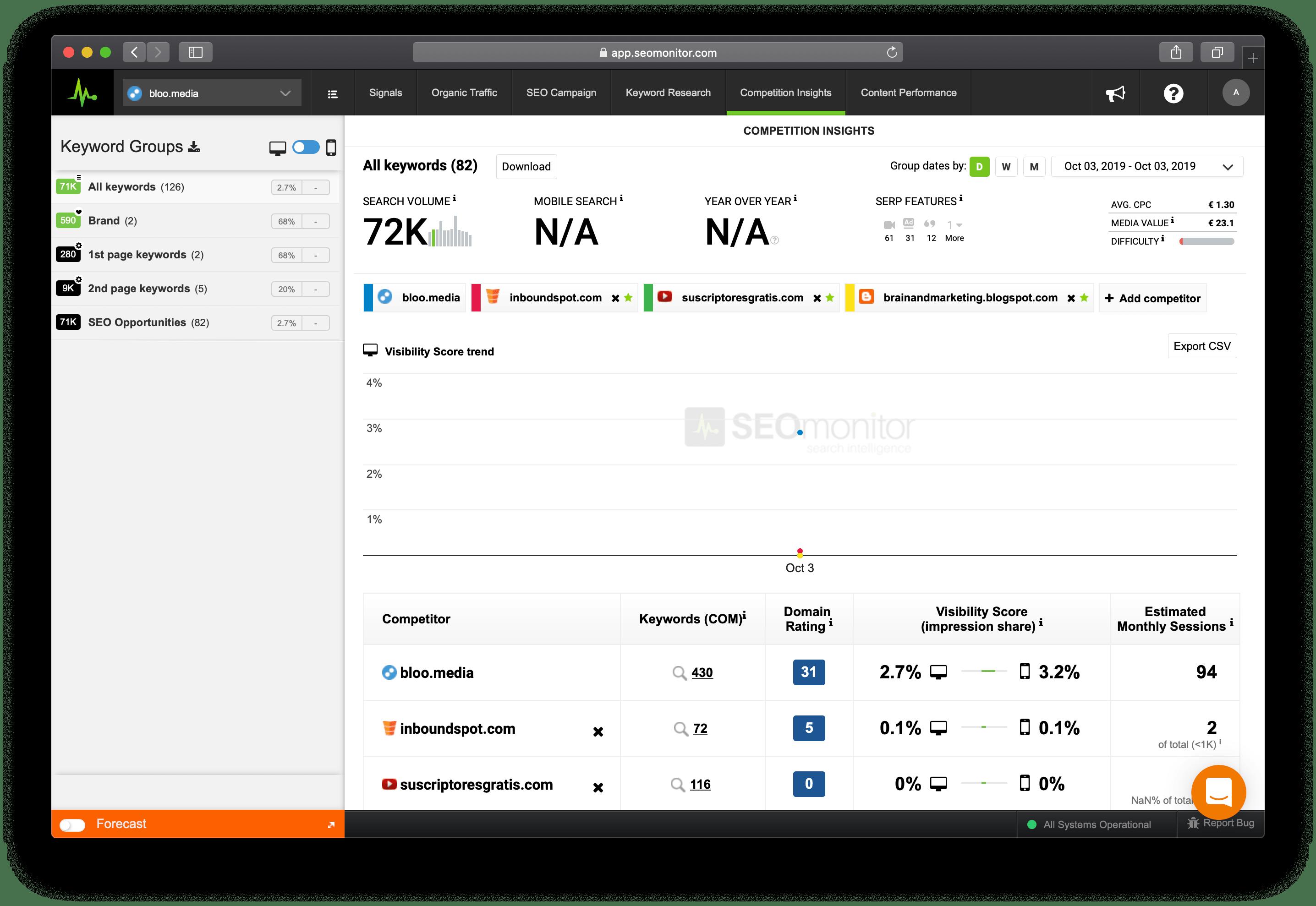 seo-monitor-herramienta-completa